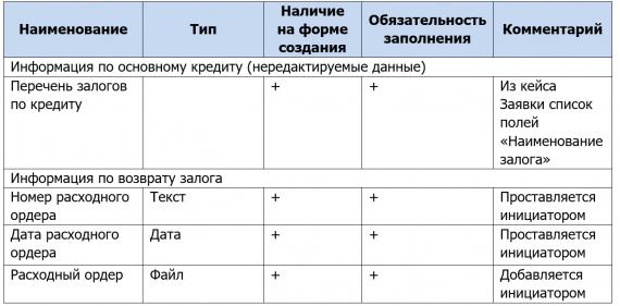 Avtozagruzka_dannyx