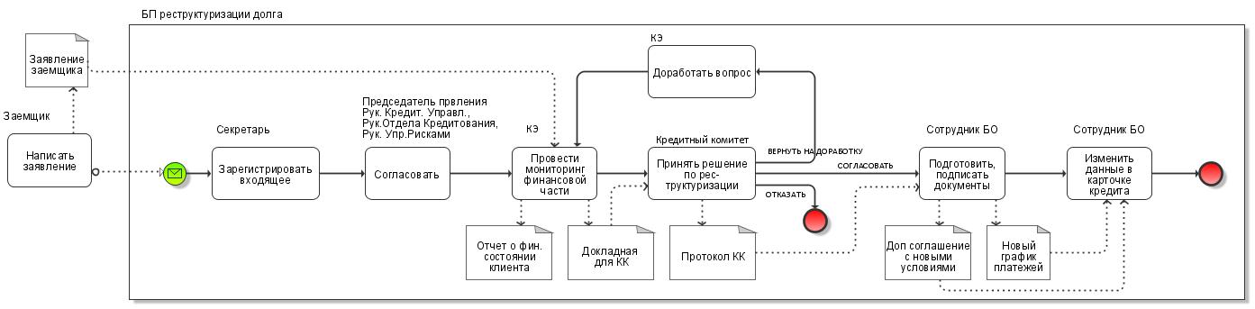 restructurizacia_kredita